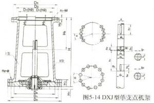 搅拌装置DXJ机架