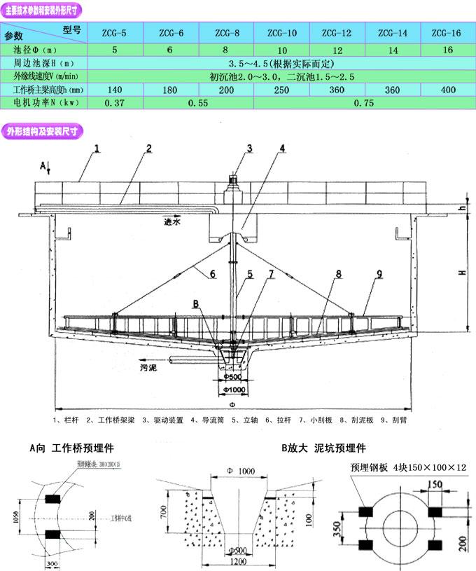 川大机械 (2)